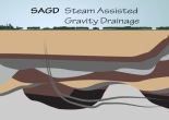 SAGD-animation series as PowerPoint slides